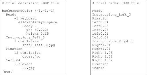 "Abridged examples of the trial definition (.DEF) file format and the trial order (.ORD) file format. Each trial named in the .ORD file must be defined in the .DEF file. For the first trial (""Ready""), ""timing = −1 keyboard"" means wait indefinitely for a keypress (the spacebar is the only allowable key) while displaying the text ""Ready …"" at position (0,0.2) and height 0.15. The ""Fixation"" trial involves displaying the image file cross.jpg in the center of the screen for 15 s, with extra frames inserted or removed there if cumulative timing errors have accumulated. The ""Left.04"" stimulus displays the image file L4.jpg in the center of the screen for exactly 1.5 s."