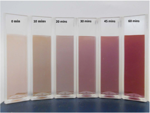 The colors of gold nanoplate suspensions fabricated by CR with sonication time of 0, 10, 20, 30, 45, and 60 min (left to right).