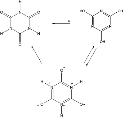 Contributing structures in cyanuric acid