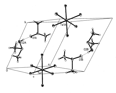 Hydrogen Bond Formation And Projection Of The Unit Cell