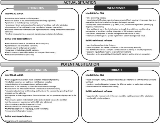 promoting understanding of geriatric patients needs Created for educators, by educators, as the american geriatrics society national online curriculum for medical and health professions students.