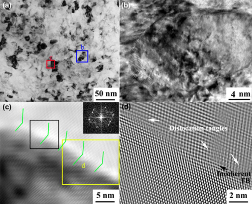 "Nanocrystalline boundary structure of sample surface subjected to HSP for 8 × 104 times: (a) equiaxed nanocrystalline; (b) a close view of area ""b"" in Fig. 1(a); (c) a close view of area ""c"" in Fig. 1(a) and corresponding fast Fourier-transformed image in a black rectangular box; (d) inverse fast Fourier-transformed image of area ""d"" in Fig. 1(c)."