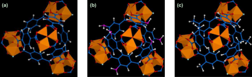 Supertetrahedra in (a) MIL-101 (b) MIL-101-NH2 (c) MIL-101-CH3. Cr3O clusters are denoted as orange polyhedral, C: blue, O: red, F: cyan, N: pink, H: white.