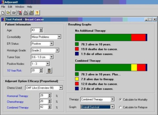 "Screenshot of the Adjuvant! software program. The two oncologists in this study used Adjuvant! to generate prognostic estimates tailored to patient information shown in the upper left of the screen. Oncologists printed screenshots showing patient recurrence (relapse) or mortality, selected at bottom right, for ""no additional therapy"", top right."