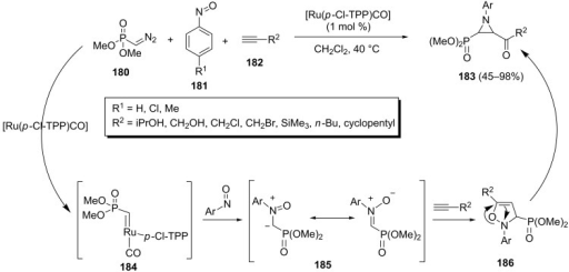 Ruthenium–porphyrin complex-catalyzed three-component synthesis of aziridinylphosphonates and its proposed mechanism.