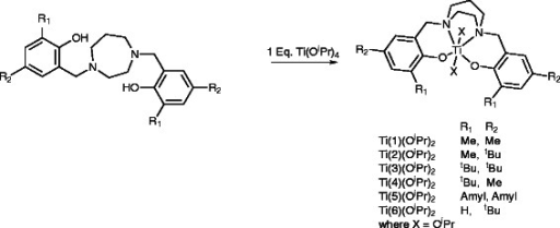 Synthesis of titanium monometallic complexes supported by homopiperazine salan ligands.