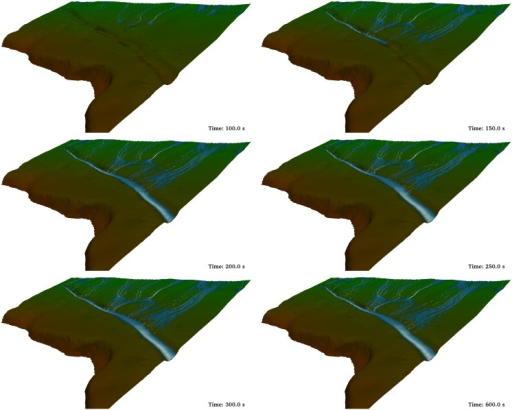 Different instants of the DualSPHysics simulation with a ditch 0.8 m deep.Additional detail about the simulation can be found at http://youtu.be/T1po4onk0v4.