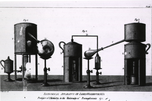 <p>Economical apparatus of James Woodhouse, illustrating three sets.</p>