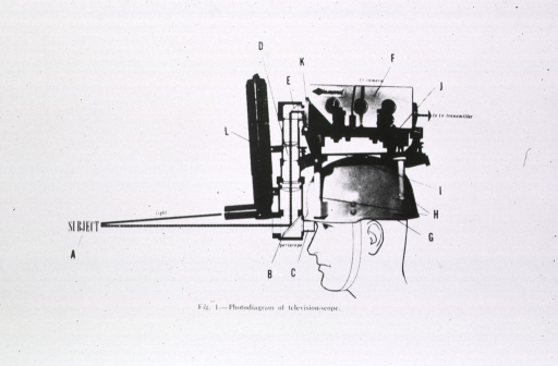 <p>Television used as a teaching aid; nasal examination, nose and ear canal operations, and the television-scope used for filming.</p>