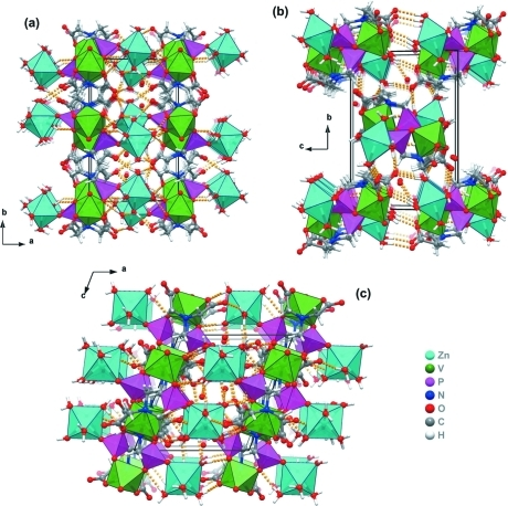 Crystal packing of the title compound viewed in perspective along the (a) [001], (b) [100] and (c) [010] directions of the unit cell. Hydrogen bonds are represented as orange dashed lines.