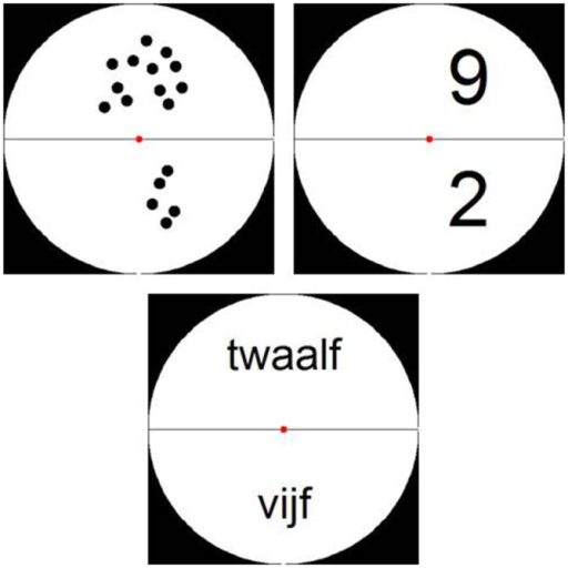 Examples of stimuli from Experiment 1: stimuli presented as dot arrays, Arabic digits and (Dutch) number words.