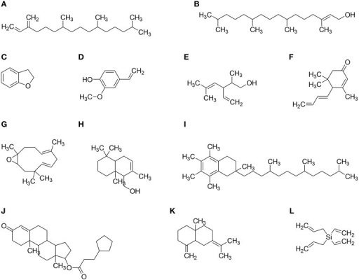 Major structure identified via GC–MS in different solvent extracts of P. hydropiper. (A) Neophytadiene, (B) 7,11,15-Tetramethyl-2-hexadecen-1-ol (Phytol), (C) Dihydrobenzofuran, (D) p-Vinylguaiacol, (E) alpha santolina alcohol, (F) Megastigmatrienone, (G) Humulene Oxide, (H) Driminol, (I) alpha Tocopherol, (J) Testosterone cypionate, (K) Gamma Selinene, and (L) Diallyldivinyl silane.