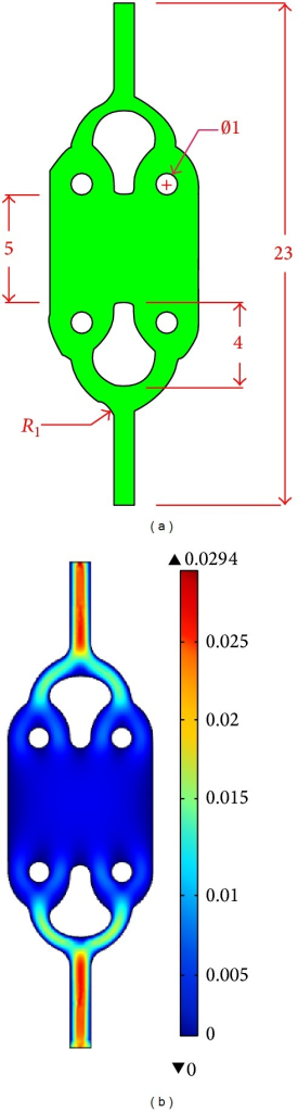 Schematic of (a) microfluidic channel with rounded corner and its (b) surface velocity plot.