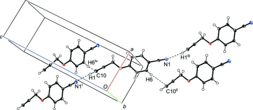 Part of the crystal structure showing the rolling sheet structure formed by the C–H···N and C–H···π hydrogen bonds [Symmetry codes: (i) x - 3/2, -y + 3/2, z + 1/2; (ii) x + 1/2, -y + 3/2, z - 1/2; (iii) x + 3/2, -y + 3/2, z - 1/2; (iv) x - 1/2, -y + 3/2, z + 1/2].