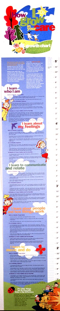 <p>Multicolor poster.  Poster is dominated by text explaining developmental milestones for infants and toddlers through age three.  The right side of the poster is ruled to measure a child's height to 5 feet.  Color illustrations include an abstract outdoor scene with two children holding hands, a butterfly, bird, and ladybug, as well as Snap, Crackle, and Pop, the elfin characters associated with one of Kellogg's cereals.</p>