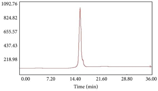 RP-HPLC chromatogram on l Vydac protein/peptide reverse-phase 218TP column of active fraction F1-2-3 (50 mM). Separation was performed with a linear gradient of acetonitrile containing 0.1% TFA from 5% to 25% at a flow rate of 1 mL/min.