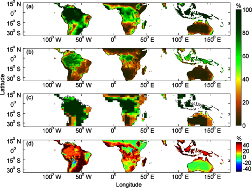 Spatial distribution of multi-year average tree cover fraction during the early 21st century (2000–2009) across the tropics (35°S–15°N).(a), The maximum potential tree cover fraction (MPTC) estimated using present-day climate conditions from CRU datasets. (b), The tree cover fraction derived from MODIS satellite measurements. (c), The multi-model mean tree cover fraction averaged over four DGVMs (i.e., HYL, LPJ, ORC and TRI) under SRES A2. (d), The difference between MPTC and MODIS-derived tree cover fraction across the tropics. Maps were generated using Matlab (http://www.mathworks.co.uk/products/matlab/).
