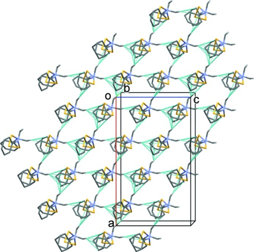 A view along the b axis of the crystal packing of the title compound. The dashed lines indicate the C—H⋯π inter­actions (see Table 2 ▸ for details). Only the H atoms involved in these inter­actions have been included for clarity.