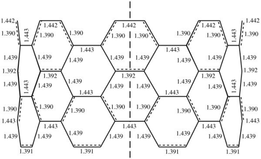 Calculated Kekule structure corresponding to the ground state of the (8,8) nanotube. Nanotube axis is shown by the dashed line.
