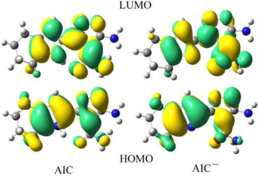 Frontier molecular orbital (FMOs) of AIC and AIC− in S0 at the B3LYP/6- 31+G(d,p) level.