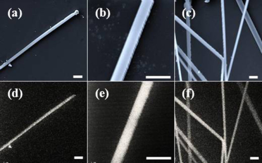 CL investigation of the samples.(a–c) Three sets of nanowires selected for application of the CL test. (d), (e) and (f) CL images corresponding to (a), (b) and (c). The scale bars are 2 µm.