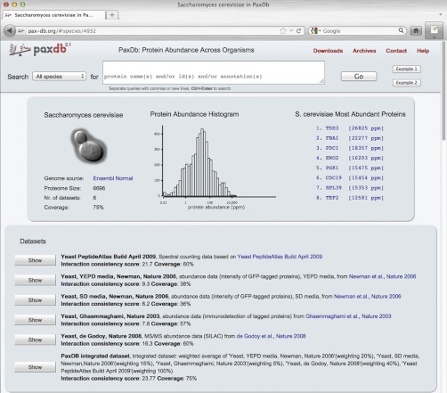 "The organism page. This page provides general information about the selected organism, such as the number of data sets and the proteome coverage; it also provides a histogram showing the distribution of protein abundances in the ""integrated"" data set. The bottom panel lists all available data sets for the selected species. On each page in PaxDb, the very top panel contains a search box that allows the user to search for both protein names and annotations."