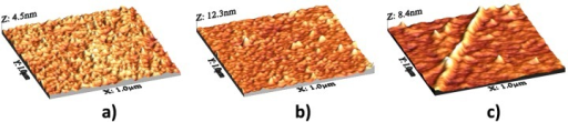 Atomic force microscopy.3D rendering of: a gold coated Si substrate a) before and b) after functionalization with lipoic acid, and c) after additional subsequent functionalization with butyric acid and pOBP. Note that a different Z scale was used for the three images.