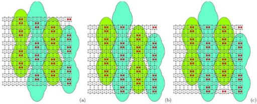 "Schematic representation of the surface stress fields interactions during formation of the c(8 × 8) structure: (a) ordering of the ""rectangles"" within the rows; (b) ordering of the rows relative to each other; (c) the ordered c(8 × 8) structure."
