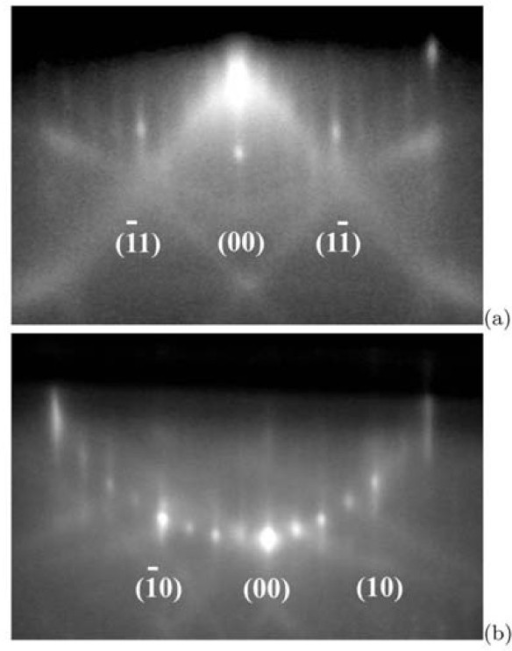 Reflected high-energy electron diffraction patterns: (a) [0 1 0] and (b) [1 1 0] azimuths; electron energies were 9.8 and 9.3 keV, respectively.
