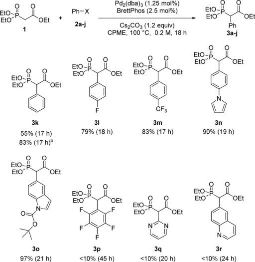 Substrate Scope of the α-Arylation of TriethylPhosphonoacetatewith Aryl ChloridesReactions were conducted at 100°C in CPME, with 1.25 mol % of Pd2(dba)3, 5 mol % of BrettPhos, 1.2 equiv of Cs2CO3, and 1.1 equiv of aryl chloride.Reactions were conducted at 100 °C in CPME, with 2.5 mol %of Pd2(dba)3, 10 mol % of BrettPhos, 1.2 equivof Cs2CO3, and 1.1 equiv of aryl chloride.
