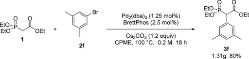 Large Scale Cross-Coupling