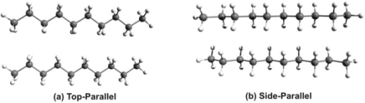 The side-parallel and top-parallel structures of the alkyl chain.