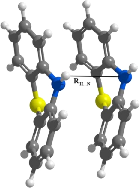 The intermolecular RH…N coordinate in the PTZ dimer.