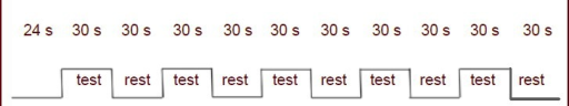 Tasks for testing. s: Second.