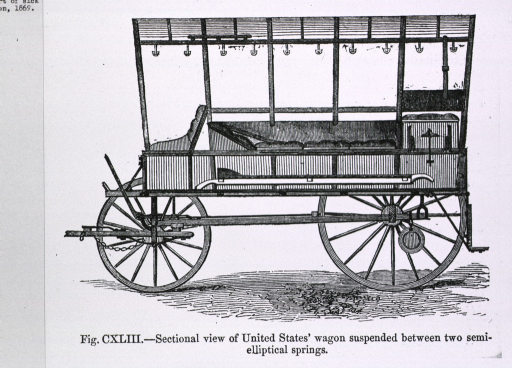<p>Various methods of transporting wounded men by hand, stretcher, mule, camel, and wheeled vehicles.</p>