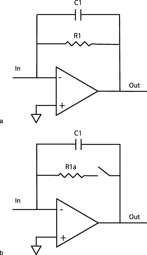Block diagrams (a) of a conventional charge-sensitive preamplifier and (b) of the preamplifier modified here to integrate charge until the switch is closed by a signal from the microprocessor.
