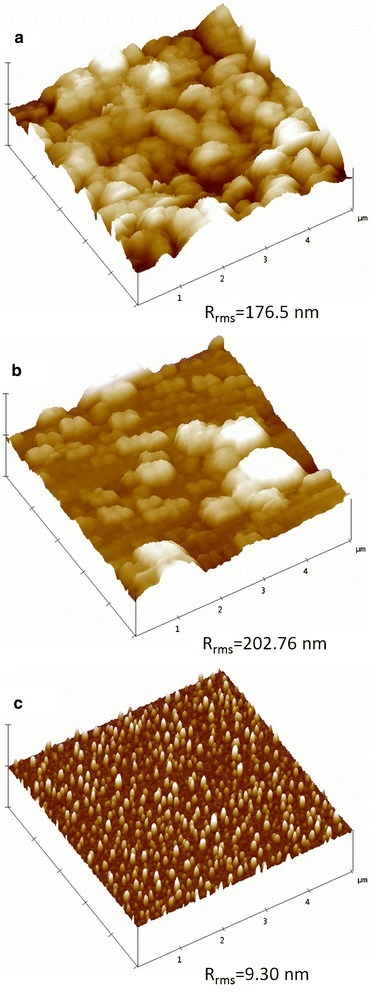 AFM images of titanium dioxide layer deposition by RF magnetron sputtering at (a) 3 Pa and (b) 5 Pa, without substrate bias, and (c) 3 Pa with a substrate bias of −50 V.