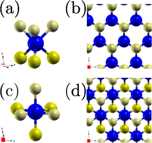Schematic of the H and T structures of 2D-MX2 systems.(a) H structure in a trigonal prismatic perspective and (b) xy plane view of the H structure. (c,d) correspond to the T structure in the octahedron perspective and in the xy view respectively. Blue circles represent the layer of metallic atoms sandwiched between top (light yellow circles) and bottom (dark yellow circles) layers of dichalcogenide atoms.