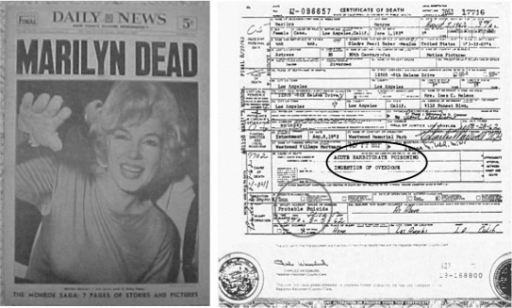 death marilyn monroe certificate cause barbiturate suicide actress barbiturates overdose poisoning open acute august probable issued ingestion fig7 results policy