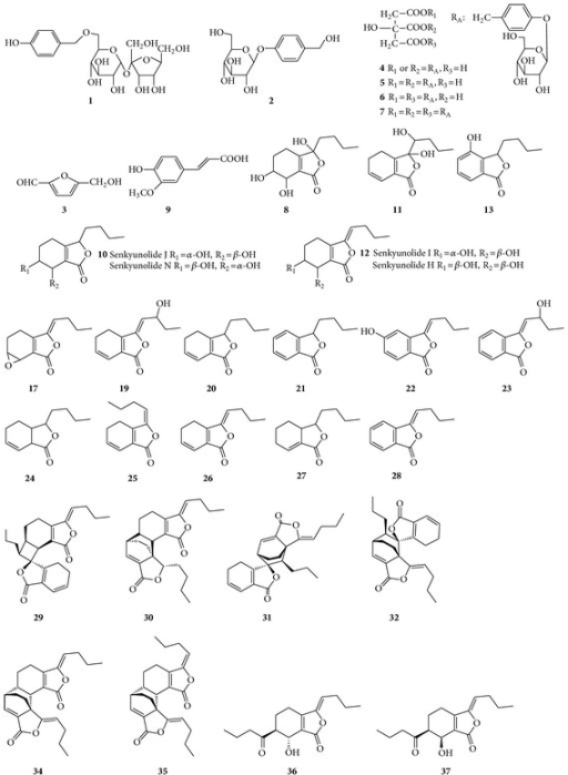 The structures of the identified compounds in TSC sample.