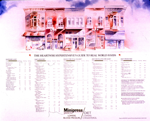 <p>Predominantly white poster with black and gold lettering.  Visual image is a color illustration of five storefronts.  Title below illustration.  Tables corresponding to the stores appear below title.  Tables list the cholesterol, fat, and sodium content of the foods sold in each store.  Additional text in lower right corner provides general nutrition guidelines.  Publisher information on verso.  The poster is an advertisement for Minipress, a high blood pressure medication.</p>