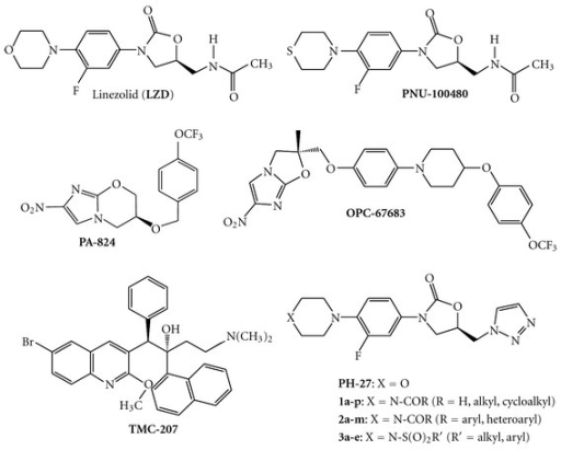 Chemical structure of oxazolidinone antibacterial agents and novel antimycobacterial agents.
