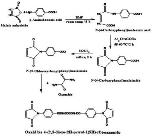 Synthesis of oxalyl bis 4-(2,5-dioxo-2H-pyrrol-1(5H)-yl)benzamide.