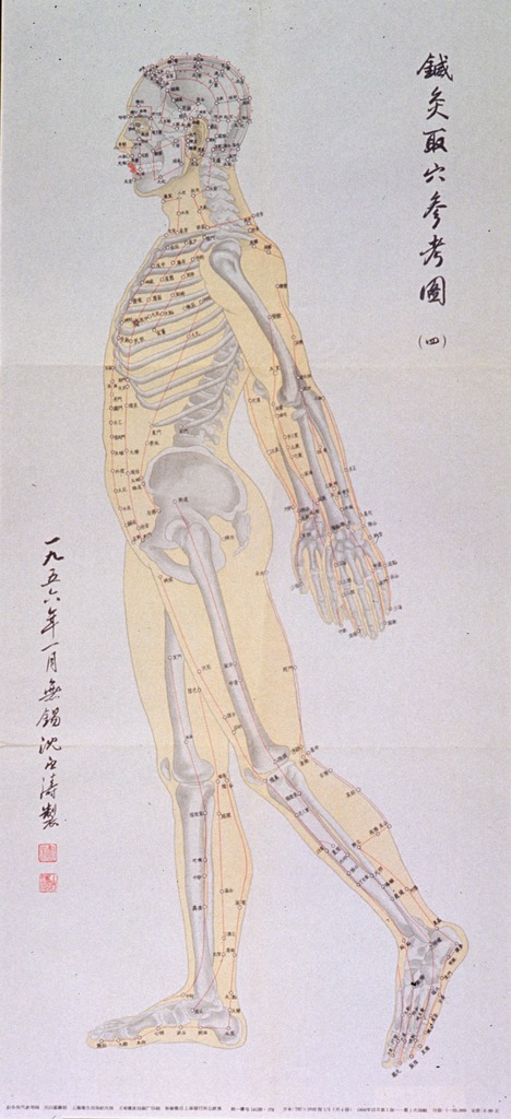 <p>Off-white poster with black and red lettering.  All lettering appears to be in Chinese characters.  Visual image is an illustration of a side view of the human body, with the skeleton clearly visible.  Acupuncture points are noted all across the body.</p>