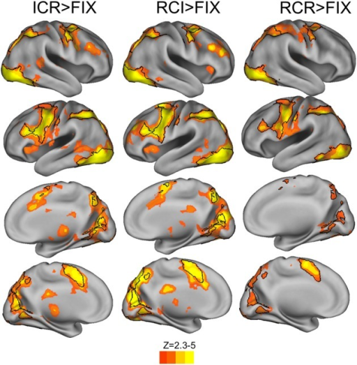 BOLD responses to context vs. fixation (red-yellow) and common areas of recruitment (black outlines). Relative to fixation, each of the three conditions elicited a reliable BOLD response across frontal, parietal, and occipital cortex. Most significant frontal activation, whether medial and lateral, was observed in the left hemisphere (voxelwise z > 2.3, corrected to p < 0.05 via GRF).