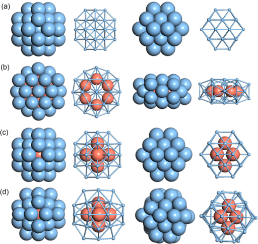 Global optimization structure found by GA at the atomistic potential level: (a) The bulk-like truncated octahedron cluster for Ag38, (b) the polyicosahedral core-shell cluster for Ag32Cu6 and (c) the TO core-shell isomer for Ag32Cu6. (d) Low energy structure for TO Ag32Cu6 core-shell cluster after DFT local reoptimization. Each structure is shown in two views with two styles. Ag atoms are reprented in blue and Cu atoms are reprented in light red.