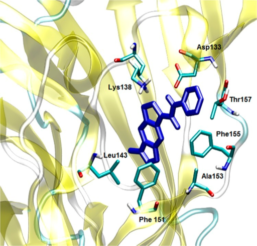 Binding mode of SB-206553 at the extracellular domain of the α7 nAChR.SB-206553 is shown in blue. Main active site amino acid residues (cyan) are rendered as stick models.