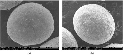 SEM photographs magnifications 200x at 10 kv (a) CA drug loaded nanocomposite microbeads (AF-3) and (b) CA-Neusilin US2 drug loaded nanocomposite microbeads (AF-7).