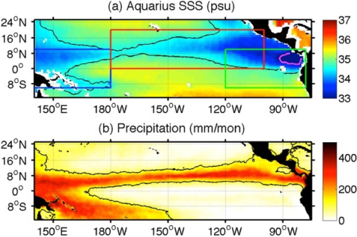 (a) Mean sea surface salinity (SSS) map and (b) mean precipitation in the tropical Pacific averaged from September 2011 to August 2013. The three colored boxes in Figure 1a show the major areas of fresh water in the tropical Pacific that will be focused in this paper, including ITCZ (red), WPFP (blue), and EPFP (green). The black and magenta contours in Figure 1a indicate the 34.6 and 33 psu isohaline, respectively. The black contour in Figure 1b indicate the 100 mm/month isolines.