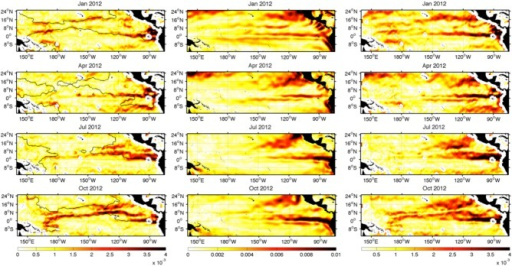 Maps of the SSS fronts (left), SST fronts (middle) and the density fronts (right) in January, April, July, and October. The units are in psu/km, °C/km, and kg/m3/km, respectively.